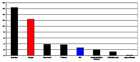 grinde.figur1.antall.asylsokereper100008-12