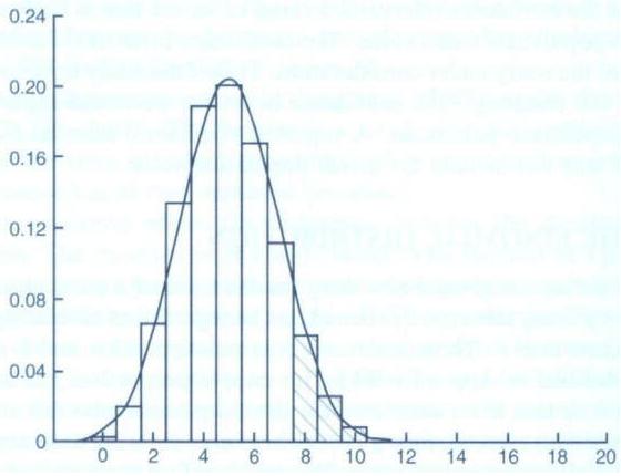 binomialfordeling_n=20_p=0,25