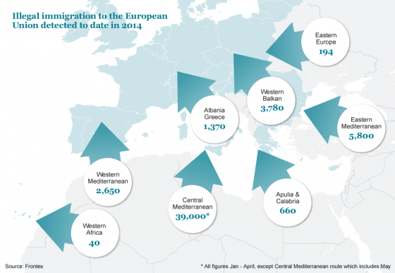 3105-ImmigrationMap