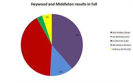 Heywood-graph_3068323c