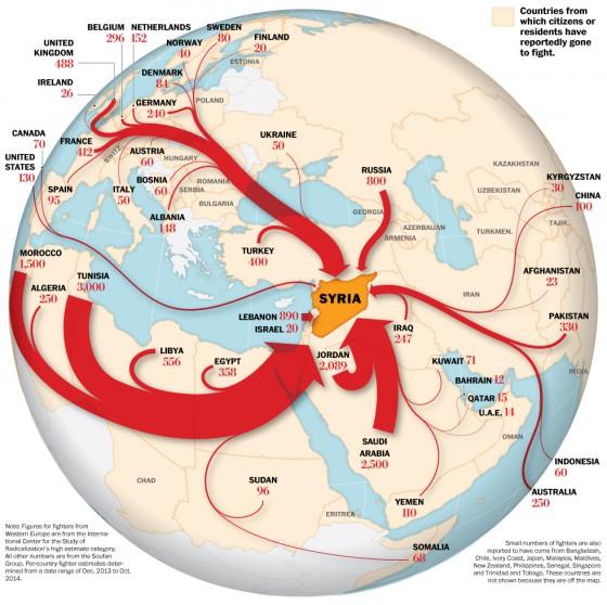 IS-jihadistkart