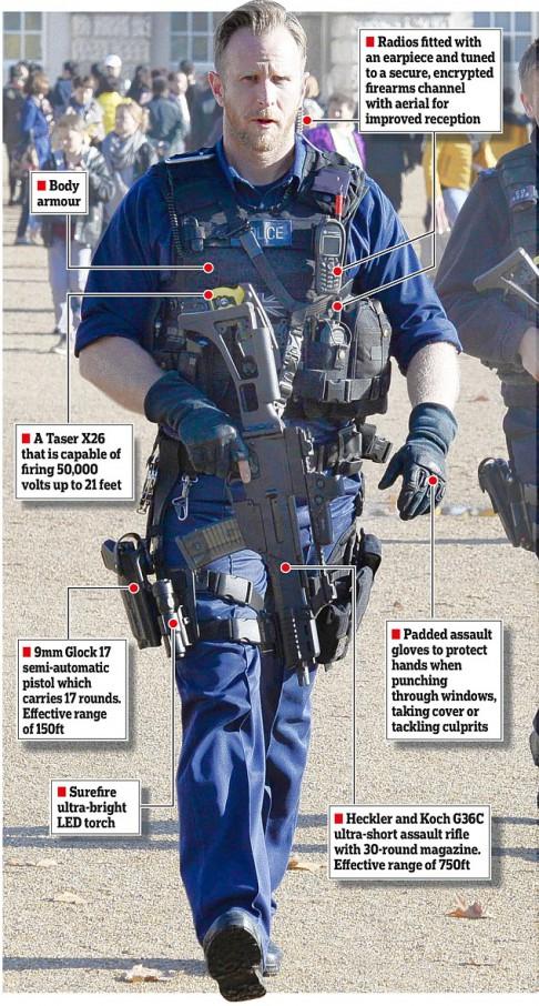 05N_ARMED POLICE TAB-UP