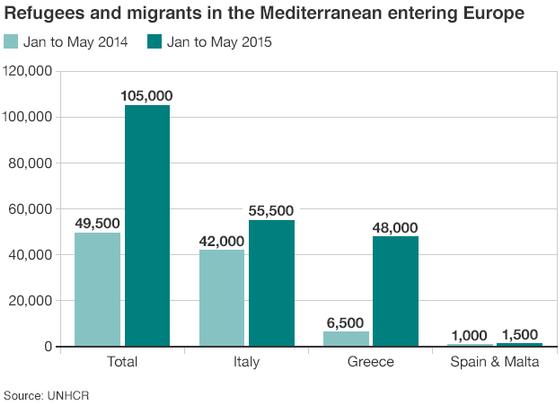 _83881456_mediterranean_migrants_624