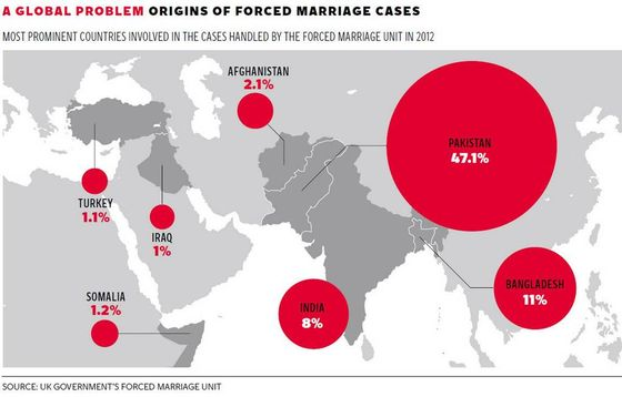 pg-11-forced-marriage-graphic