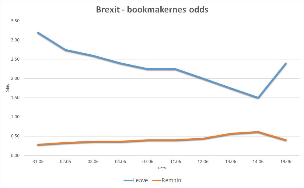 Brexit graf1