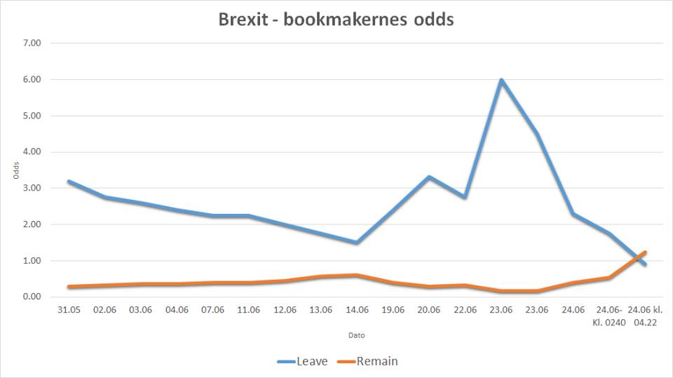 brexit-odds-04-26