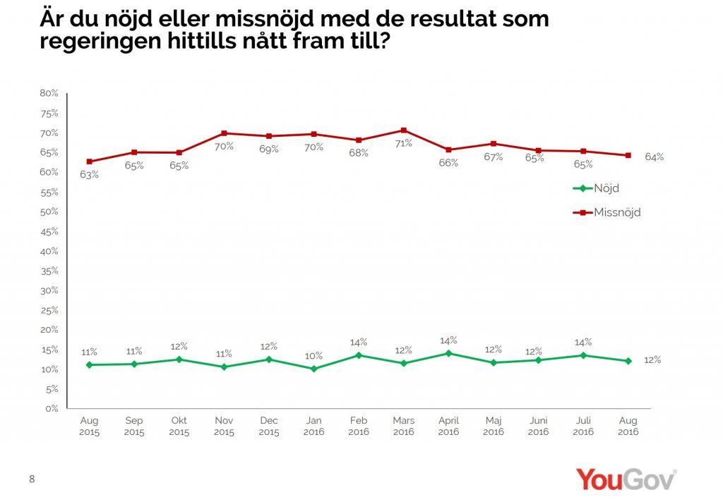 Sverigedemokraterna2