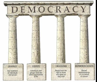 demokratiets.søyler