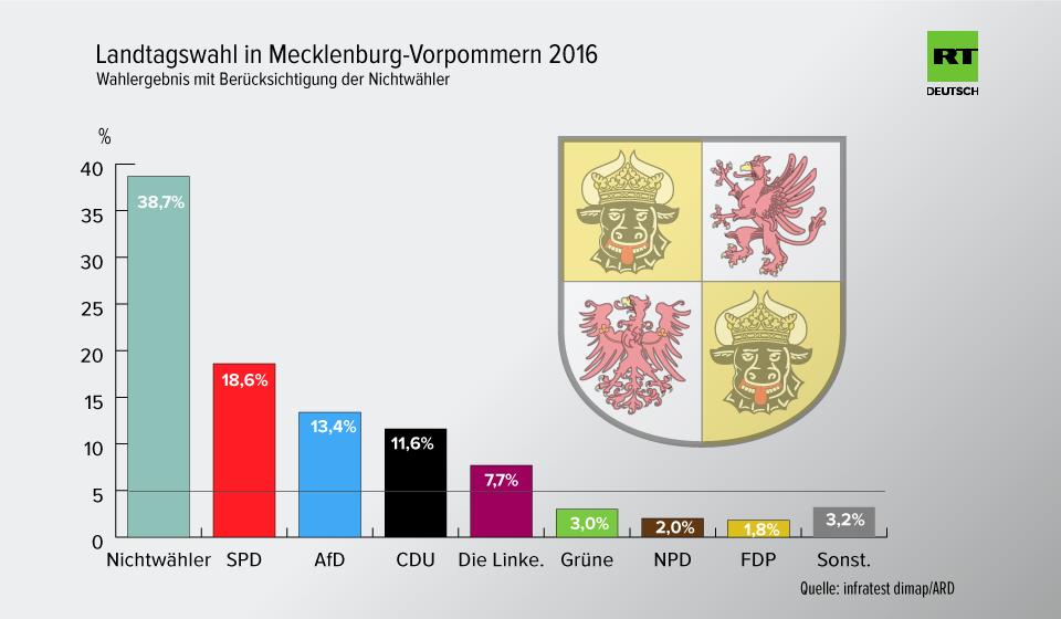 mecklenburg.vorpommern.2016