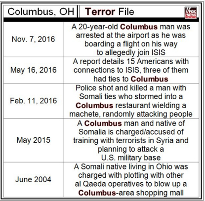 foxnews-twitter-ohio-terror