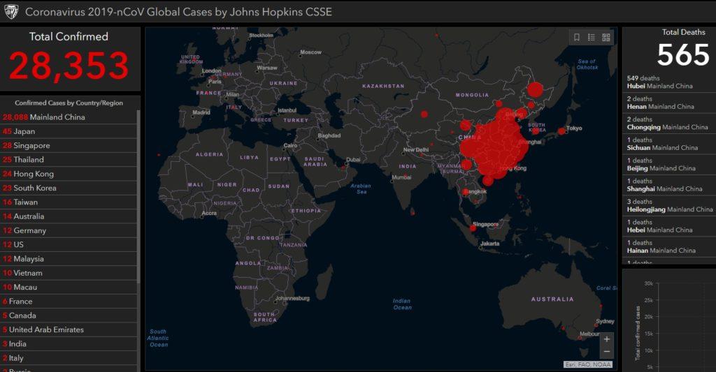 Wuhan Viruset I Afrika Hver Dag Reiser Det Mer Enn 1 000
