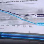 Det NRK ikke forteller deg om innvandring og småkommuner
